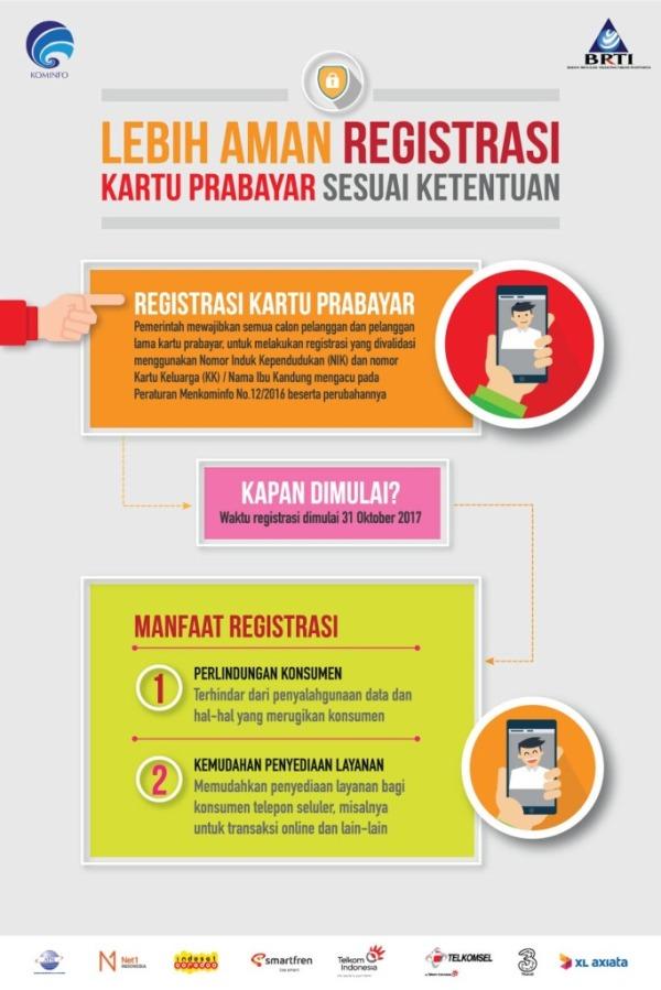 Cara Registrasi Ulang Kartu Prabayar Telkomsel XL Axis Indosat 3Smartfren